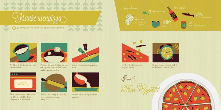 Illustrated recipe Franse Uienpizza