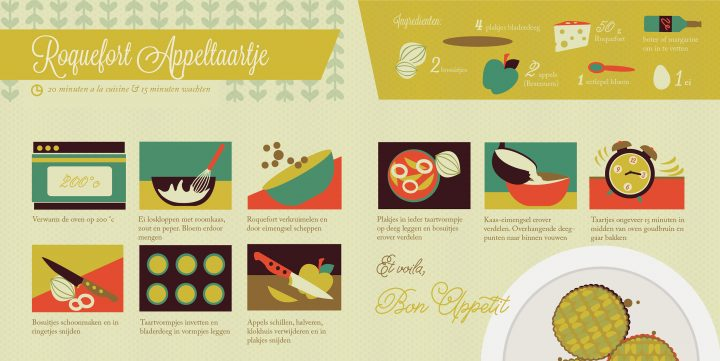 Illustrated recipe Roquefort appeltaartje