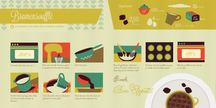 Illustrated recipe Bramensouffle